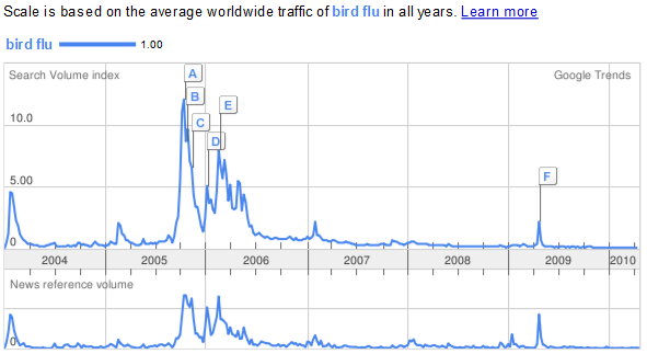 trends google lek magasin